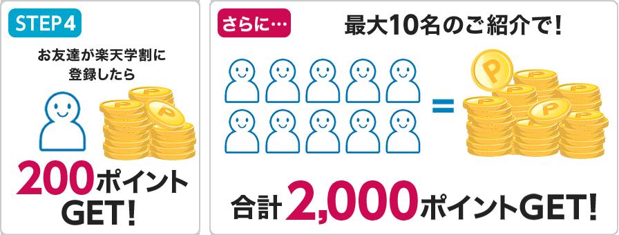 STEP4お友達が楽天学割に登録したら200ポイントGET!さらに最大10名のご紹介で!合計2,000ポイントGET!