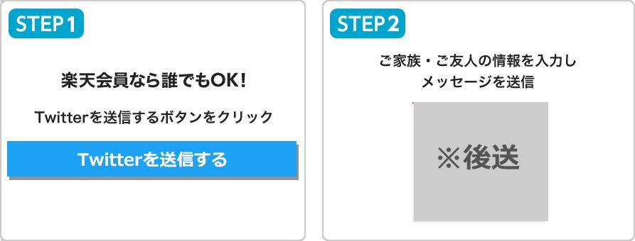STEP1 楽天会員なら誰でもOK!Twitterを送信するボタンをクリック step2 ご家族・ご友人の情報を入力し メッセージを送信