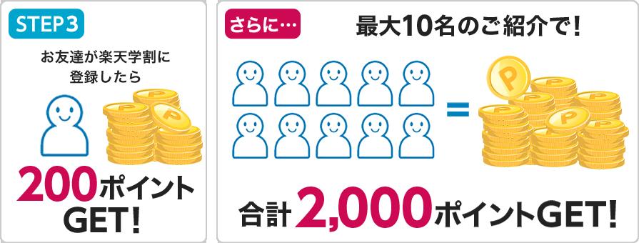 STEP3 お友達が楽天学割に登録したら200ポイントGET!さらに最大10名のご紹介で!合計2,000ポイントGET!