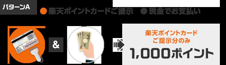 [パターンA]楽天ポイントカードご提示&現金でお支払いで 楽天ポイントカードご提示分のみ1,000ポイント獲得
