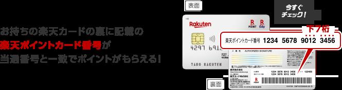 お持ちの楽天カードの裏に記載の楽天ポイントカード番号が当選番号と一致でポイントがもらえる!