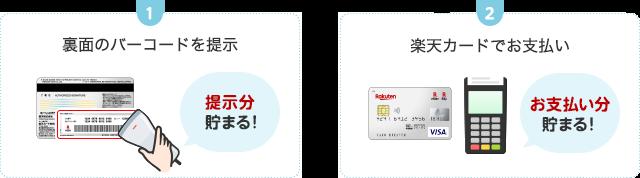 1. 裏面のバーコードを提示(提示分貯まる!)、2. 楽天カードでお支払い(お支払い分貯まる!)