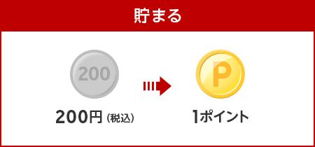 【貯まる】200円(税込)で1ポイント貯まる!