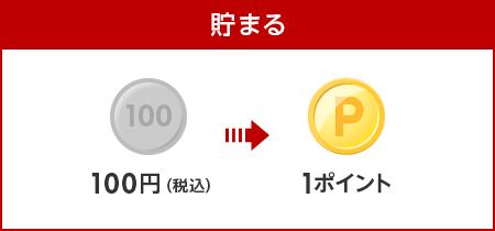 【貯まる】100円(税込)で1ポイント貯まる!