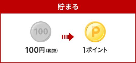 【貯まる】100円(税抜)で1ポイント貯まる!