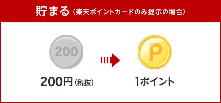 【貯まる】200円(税抜)で1ポイント貯まる!(楽天ポイントカードのみ提示の場合)