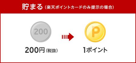 【貯まる(楽天ポイントカードのみ提示の場合)】200円(税抜)で1ポイント貯まる!