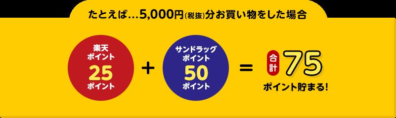 [たとえば…5,000円(税抜)分お買い物をした場合]楽天ポイント25ポイント+サンドラッグポイント50ポイント=合計75ポイント貯まる!