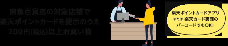 東急百貨店の対象店舗で楽天ポイントカードを提示のうえ200円(税込)以上お買い物(楽天ポイントカードアプリまたは楽天カード裏面のバーコードでもOK!)