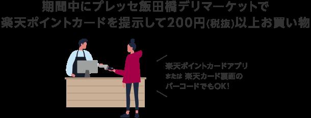 期間中にプレッセ飯田橋デリマーケットで楽天ポイントカードを提示して200円(税抜)以上お買い物(楽天ポイントカードアプリまたは楽天カード裏面のバーコードでもOK!)