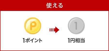 使える 1ポイント→1円相当