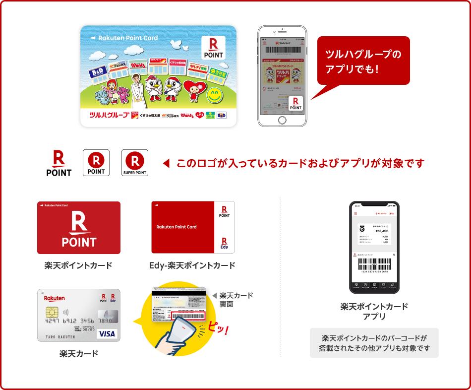 ツルハグループ楽天ポイントカード(ツルハグループのアプリでも!)/楽天ポイントカードのロゴが入っているカードおよびアプリが対象です(楽天ポイントカードのバーコードが搭載されたその他アプリも対象です)