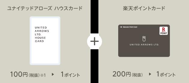 ユナイテッドアローズハウスカード 100円(税抜)※1につき1ポイント+楽天ポイントカード 200円(税抜)につき1ポイント