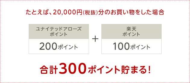 たとえば、20,000円(税抜)分のお買い物をした場合 ユナイテッドアローズポイント200ポイント+楽天ポイント100ポイント 合計300ポイント貯まる!