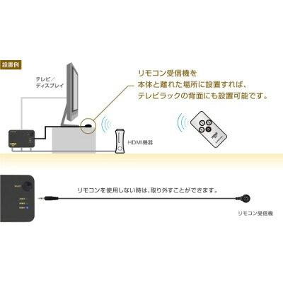 GREEN HOUSE HDMIセレクター GH-HSWB3-BK