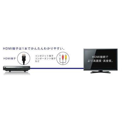 GREEN HOUSE HDMI対応DVDプレーヤー GH-DVP1C-BK