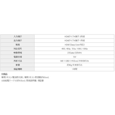 GREEN HOUSE HDMIセレクタ 手動切り替えモデル GH-HSWC3-BK