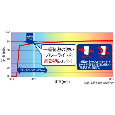 OverLay Eye Protector for FUJITSU Image Scanner N7100 (FI-N7100)