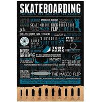のポスター Skateboarding