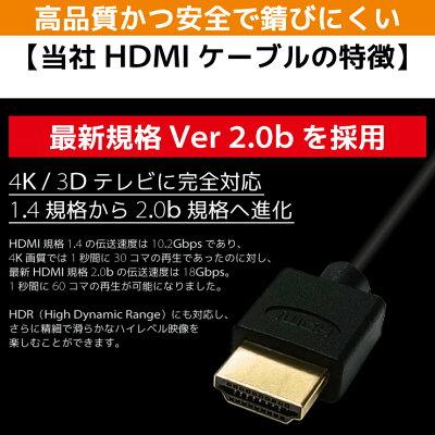 4k 3d対応 hdmiケーブル   highspeed ver.1.4 uma-hdmi20