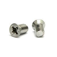 ステンレス/生地 + サラ小ねじ 小頭 M3 × 16