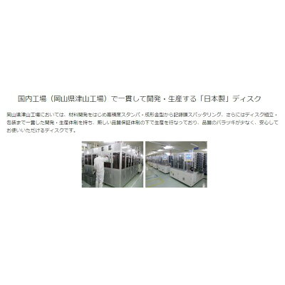 Panasonic 録画用2倍速 ブルーレイディスク LM-BE25P20