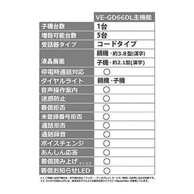Panasonic  コードレス電話機 RU・RU・RU VE-GD66DL-W