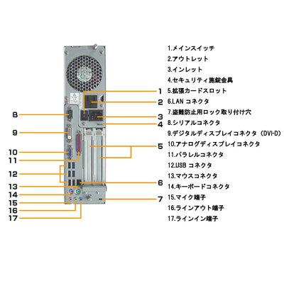 富士通 FMVD04007