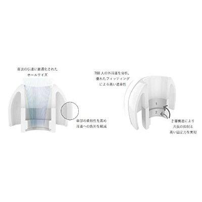 AZLA SednaEarfit Light イヤーピース Sサイズ2ペア AZLA-SEDNA-EAR-FIT-LT-S