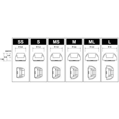 AZLA アズラ SednaEarfit XELASTEC AirPods Pro用イヤーピース SS/S/MSサイズ各1ペア AZL-XELASTEC-APP-SET-S