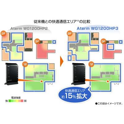 NEC 無線LANルーター  Aterm PA-WG1200HP3