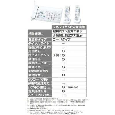 Panasonic  おたっくす KX-PD215DW-W