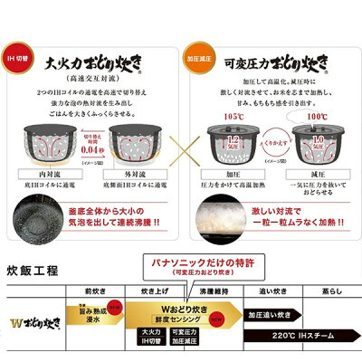 Panasonic  可変圧力IHジャー炊飯器 旨み熟成浸水 Wおどり炊き SR-PW188-W