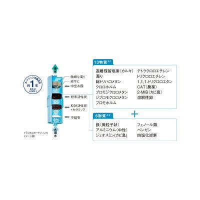 Panasonic アルカリイオン整水器 TK-AS30-W