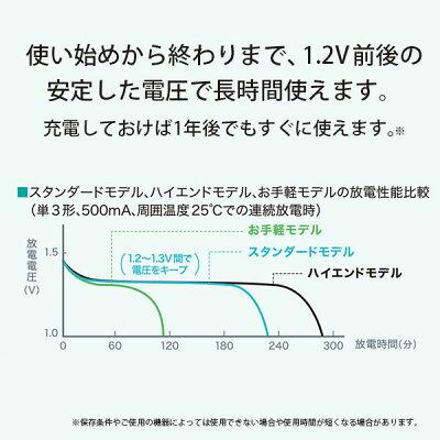 Panasonic エネループ BK-3HCD/4C
