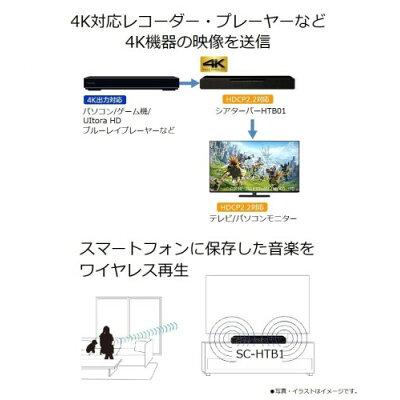 Panasonic  シアターバー スピーカー ハイレゾ  Bluetooth対応 SC-HTB01