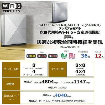 NEC 無線LANルーター PA-WX6000HP