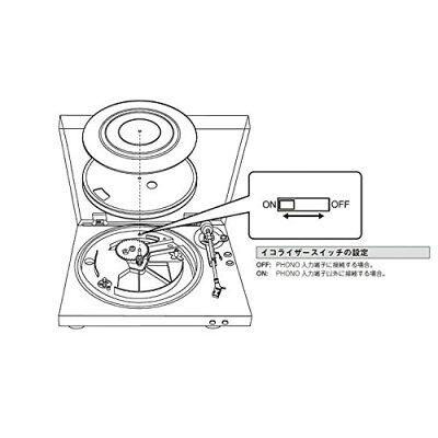 デノン フルオート レコードプレーヤー  DP-300F(K)