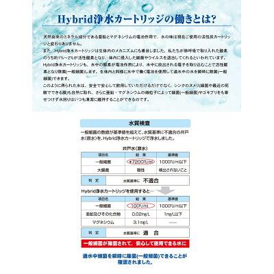 水環境電池 INAX クリナップ サンウェーブ トステム交換用 Hybrid浄水カートリッジ INA-1