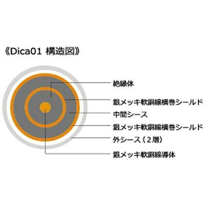 KRYNA & PLUTON DICA01-0.5X