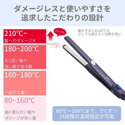 Areti アレティ 至高のヘアアイロン マイナスイオン ピュアセラミック 15mm