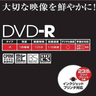 SILICON POWER 録画用DVD-R SPDR120PWC50S