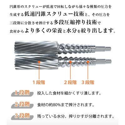 オデオ エンジェルジューサー AG7500(1台)