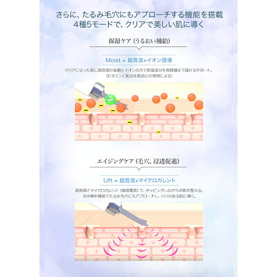COSBEAUTY 美顔器 アクリアルピーリングプロEX CB-050-W01