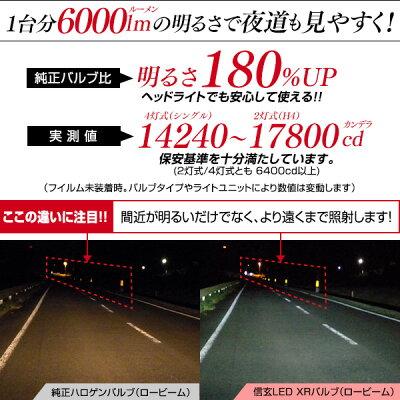 モデル信玄 LED ヘッドライト フォグランプ XR h4 h7 h8 h11 h16 hb3 hb4 psx24 psx26 hir2 12V 24V 対応 ファンレス led フィルム