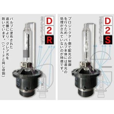 モデル信玄 HID 純正HID用バルブ D2R D2S 4300K 6000K 8000K 12000K 選択式 HIDバルブ バーナー D2C