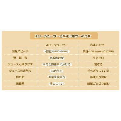 シロカ スロージューサー SSJ-100(1台)