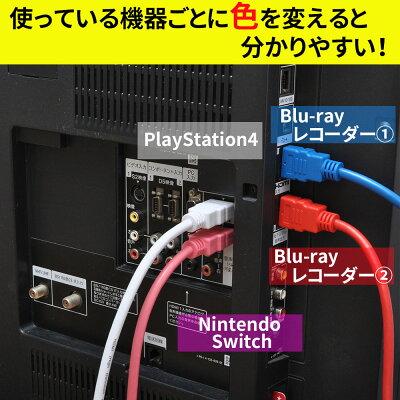 hdmiケーブル  バージョン2.0b