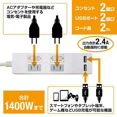 STYLED STP2UA2W-2 USB付ACタップ 口 上挿し 2m