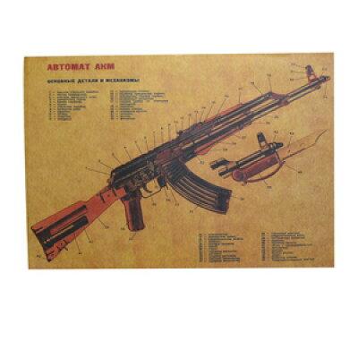 ミリタリーポスター USSR AKM カラシニコフ突撃銃 仕様図 B3サイズ イラストポスター ソ連軍 AK47